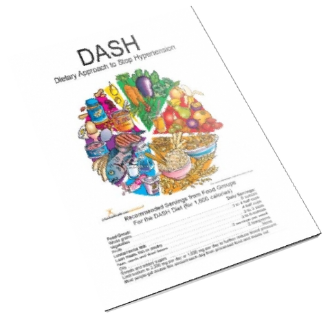 Make the DASH Color Handout Download - Nutrition Education Store
