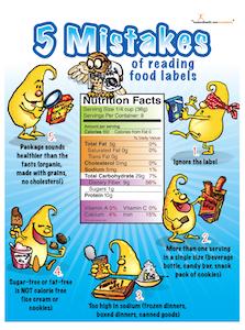 Label Reading Color Handout Download - Nutrition Education Store