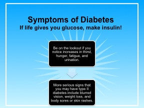 Diabetes Risk PowerPoint and Handout Set - DOWNLOAD - Nutrition Education Store