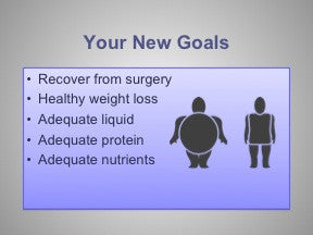 Bariatric Diet PowerPoint and Handout Lesson - Nutrition Education Store