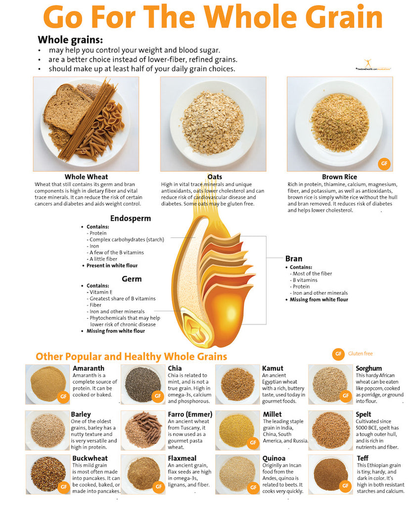 Whole Foods Ancient Grain Bread Nutrition