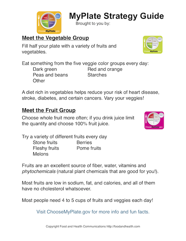 What is the USDA's MyPlate program for diabetics?