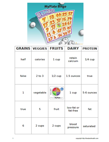 MyPlate Bingo Game - Nutrition Education Store