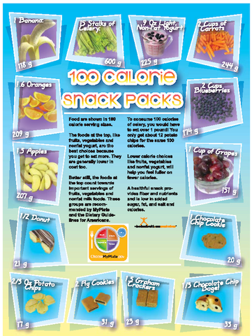 100 Calorie Snack Color Handout Download - Nutrition Education Store