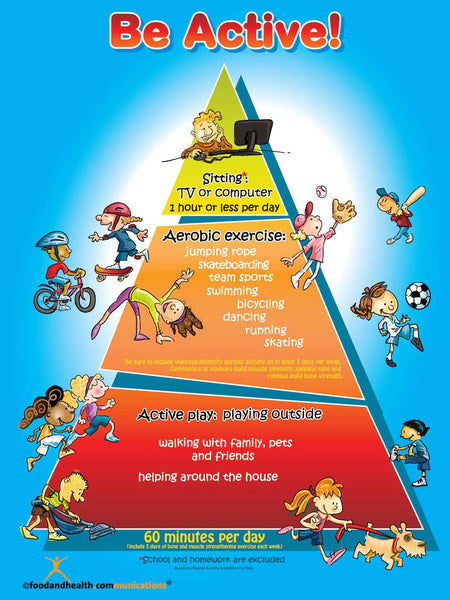 Kids Be Active Pyramid Poster - Nutrition Education Store