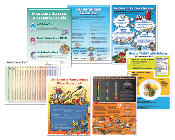 Diabetes and Heart Seven Poster Value Set