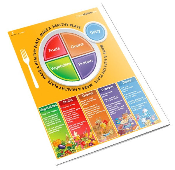 MyPlate Handout Tearpad - Nutrition Education Store