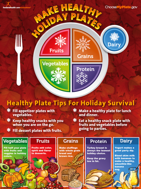 Myplate Holiday Poster 16 15 Nutrition Education Store
