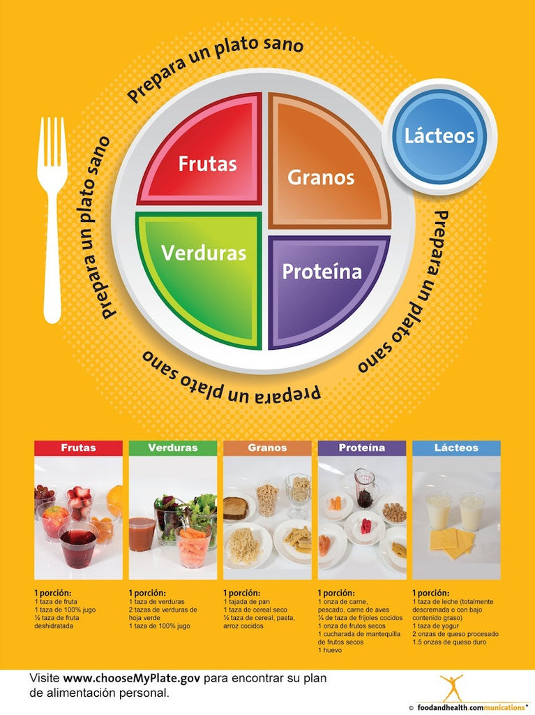 my plate photo poster 18x24 spanish nutrition. Black Bedroom Furniture Sets. Home Design Ideas