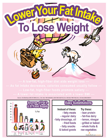 Lower Your Fat Intake Color Handout Download - Nutrition Education Store