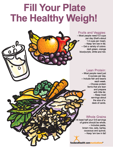 Healthy Plate Color Handout Download - Nutrition Education Store