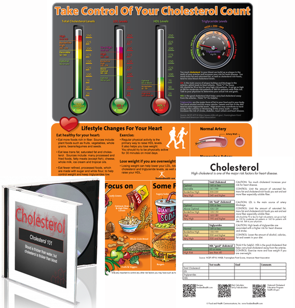 Cholesterol 101 Education Materials Bundle - Nutrition Education Store