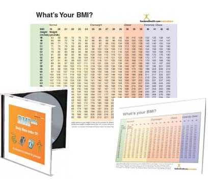 BMI 101 Education Materials Bundle