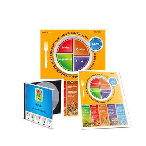 MyPlate Education Materials Bundle