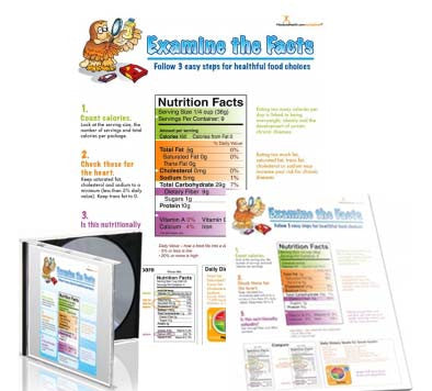 Nutrition Facts Food Label Education Materials Bundle