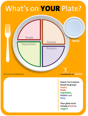 MyPlate School Menu Erasable Poster