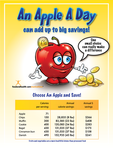 Apple A Day Poster - Nutrition Education Store