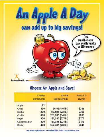 Apple A Day Poster