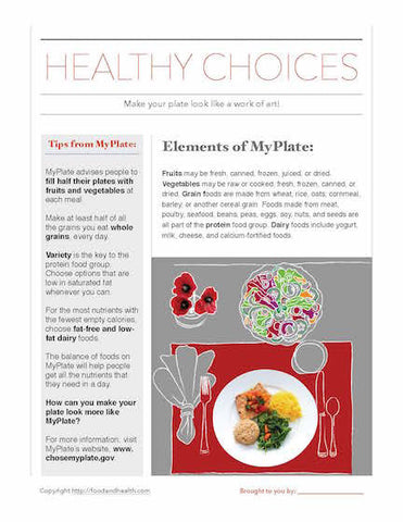 Art of Health MyPlate Food Poster - Nutrition Education Store