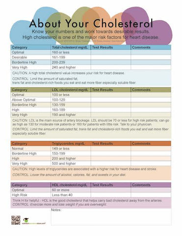 Cholesterol Color Handout Tearpad - Nutrition Education Store
