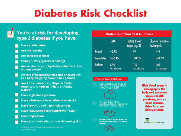 "Custom Diabetes Banner 48"" X 36"" - Add Your Logo To This Health Fair Banner"