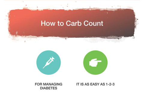 Diabetes How to Carb Count 1-2-3 DOWNLOAD PowerPoint and PDF