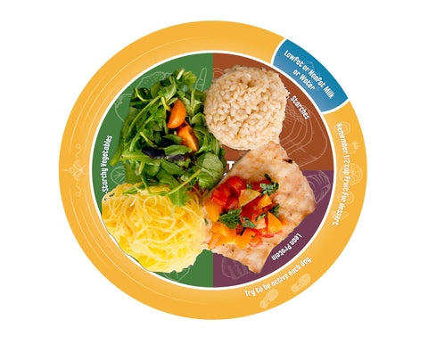 Diabetes Healthy Plate - Diabetes Version of MyPlate - 10 Pack - Nutrition Education Store