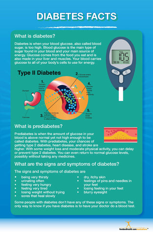 Diabetes Flip Chart - Table Top Flipchart - Nutrition Education Store