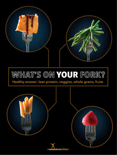 What's On Your Fork? Poster - Nutrition Poster - Motivational Poster - Nutrition Education Store