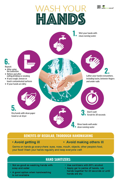 "Handwashing Poster - 12"" x 18"" - Laminated Poster - Health Poster - Nutrition Education Store"