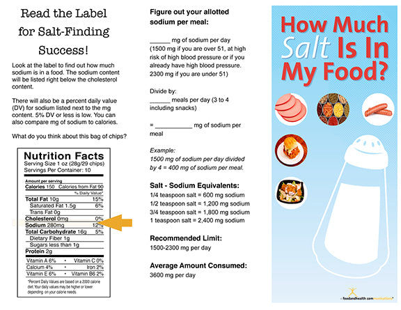 How Much Salt Is In My Food? Brochure - Packets of 25 - Nutrition Education Store