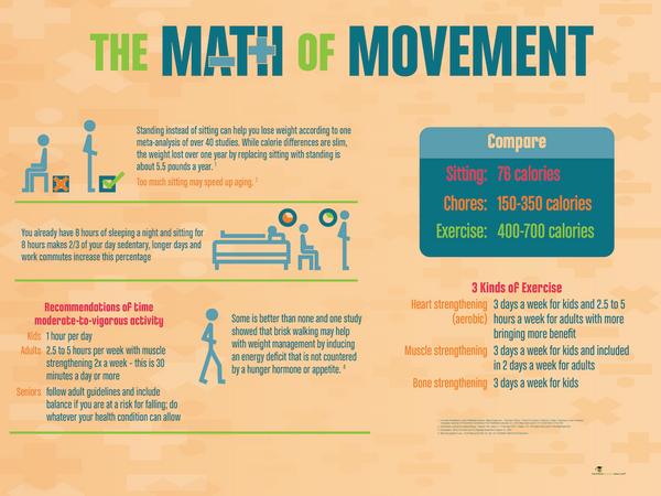 "Math of Movement 48"" x 36"" Banner - Exercise Banner - Health Fair Banner - Nutrition Education Store"