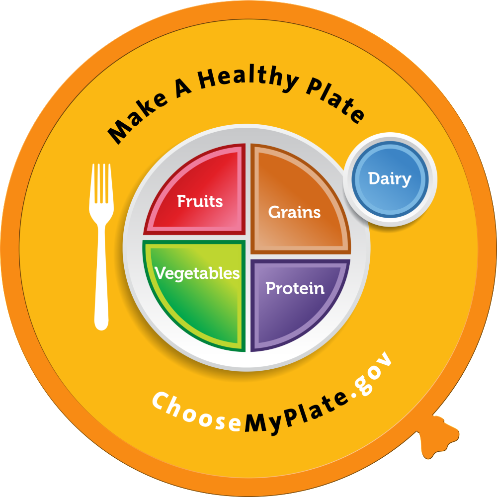"MyPlate Wall Decals - ""Walloons"" Set of 8"" Wall Decals - Set of 6 - Nutrition Education Store"