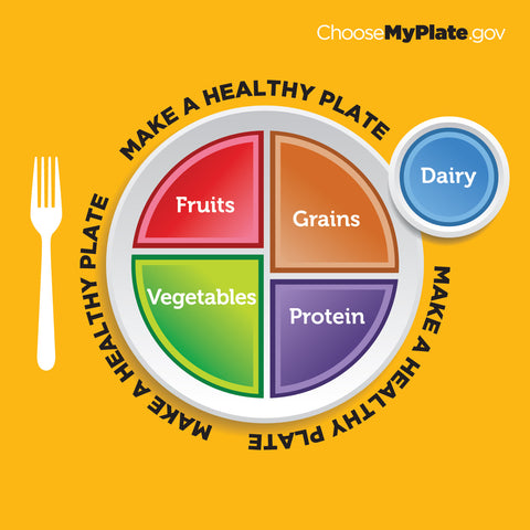 "MyPlate Bulletin Board Banner 24"" x 24"" Square Banner for Bulletin Boards, Walls, and More"
