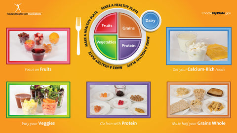 Digital My Plate Poster and MyPlate Foods - Digital 110 Picture Show on Flash Drive