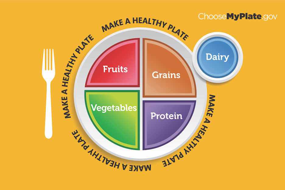 Floor Sticker - MyPlate - Nutrition Education Store
