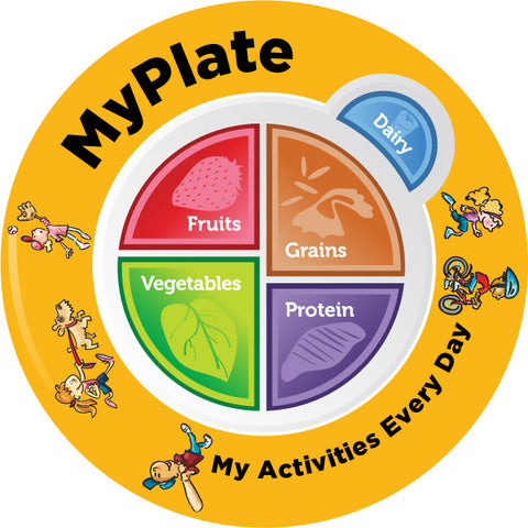 Kids MyPlate Plate Plastic - Nutrition Education Store Exclusive Design - 1 Plate With Free Shipping