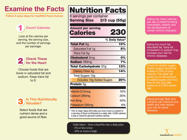 "Custom New Food Label Vinyl Banner 48"" X 36"" - Add Your Logo To This Health Fair Banner"