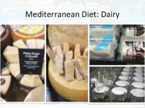 Mediterranean Diet Class With PowerPoint, Handouts, Leader Guide - DOWNLOAD - Nutrition Education Store