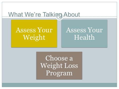 Do You Need To Lose Weight PowerPoint and Handout Lesson - DOWNLOAD - Nutrition Education Store