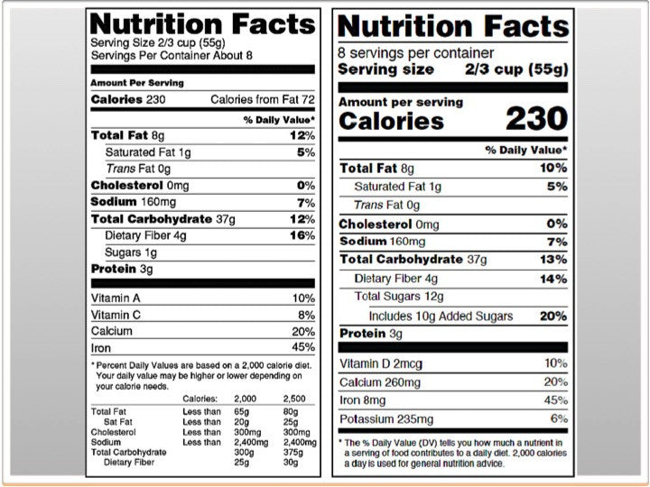 food label powerpoint express with new food label download