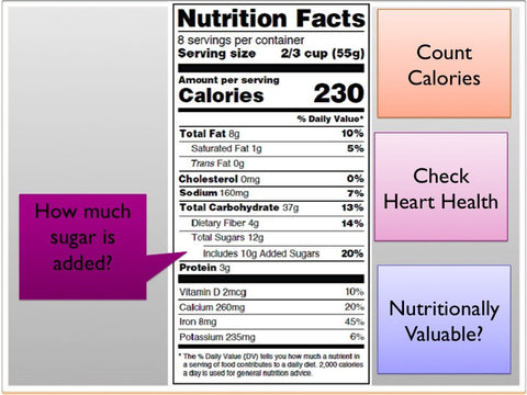 Food Label PowerPoint Express With New Food Label