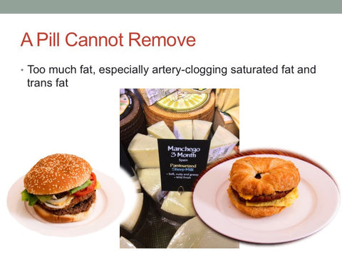 Healthy Diet Doesn't Come in a Pill PowerPoint and Handout Lesson - DOWNLOAD