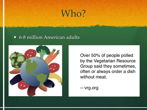 Vegetarian and Plant Based Diet for Better Health PowerPoint - DOWNLOAD - Nutrition Education Store