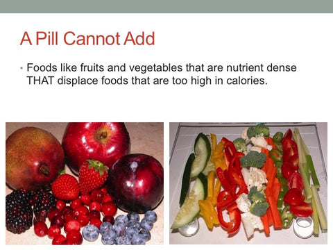 Healthy Diet Doesn't Come in a Pill PowerPoint and Handout Lesson