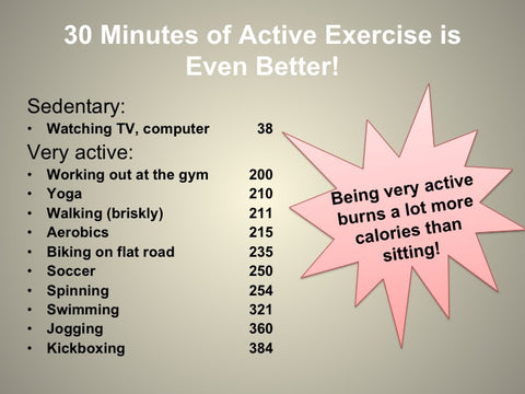 Exercise to Lose and Control Weight PowerPoint and Handout Lesson