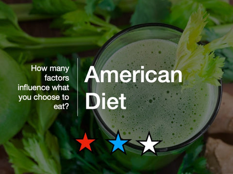 American Diet PowerPoint Presentation - Nutrition Education Store