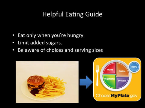 How to Lose Weight PowerPoint & Handout Lesson