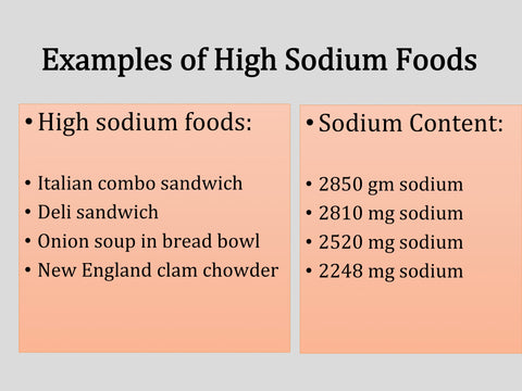Sodium Math PowerPoint Show - DOWNLOAD NOW - PPT with speaker's notes and handouts