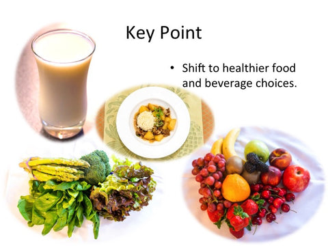 2015 Dietary Guidelines PowerPoint Show and Handout Set